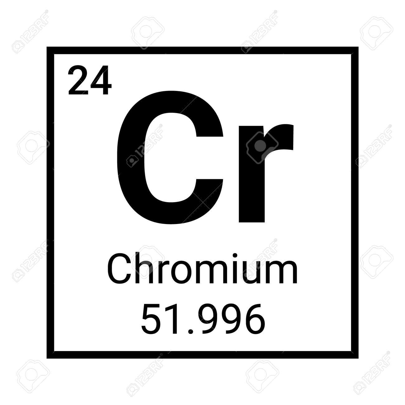 Chromium chemical element symbol. Chromium periodic table vector icon - 168952674