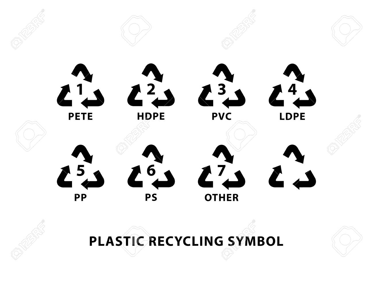 Plastic Recycling Symbol Set Icon Vector Illustration On White