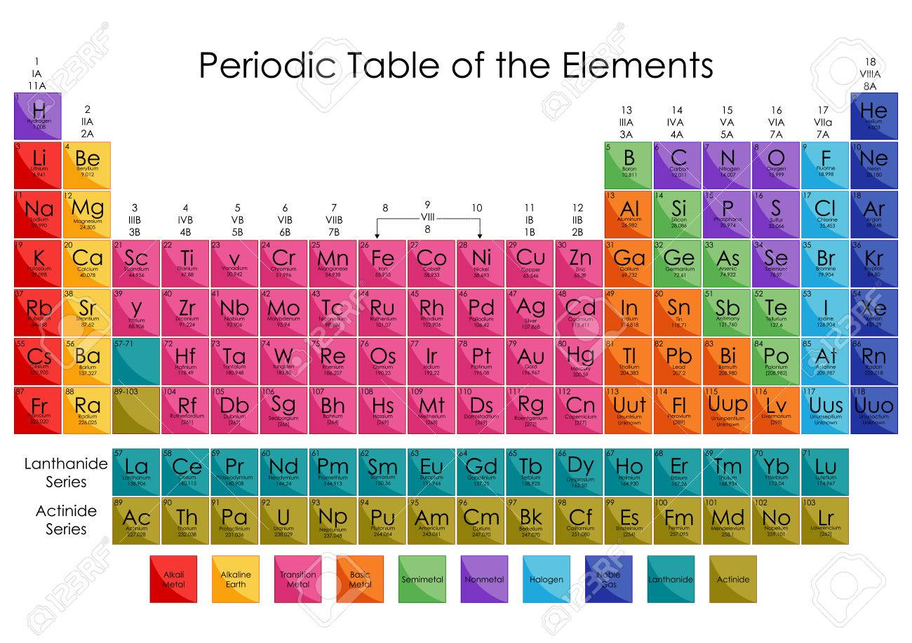 Education chart of chemisty for periodic table of elements diagram education chart of chemisty for periodic table of elements diagram stock photo 80713898 urtaz Image collections