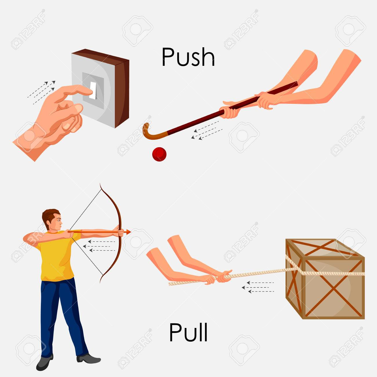 Diagram Of A Pull Wiring Reference Push Switch Education Chart Physics For And Stock Photo Pulley