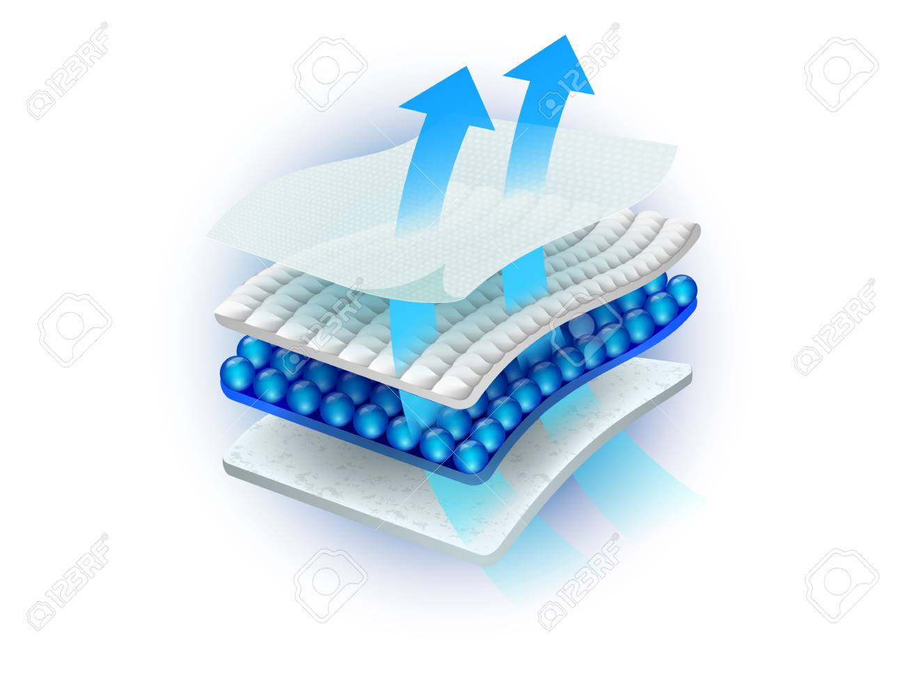 Multi-layer absorbent sheet Consists of many materials that can be ventilated. Vector realistic file. - 124955137