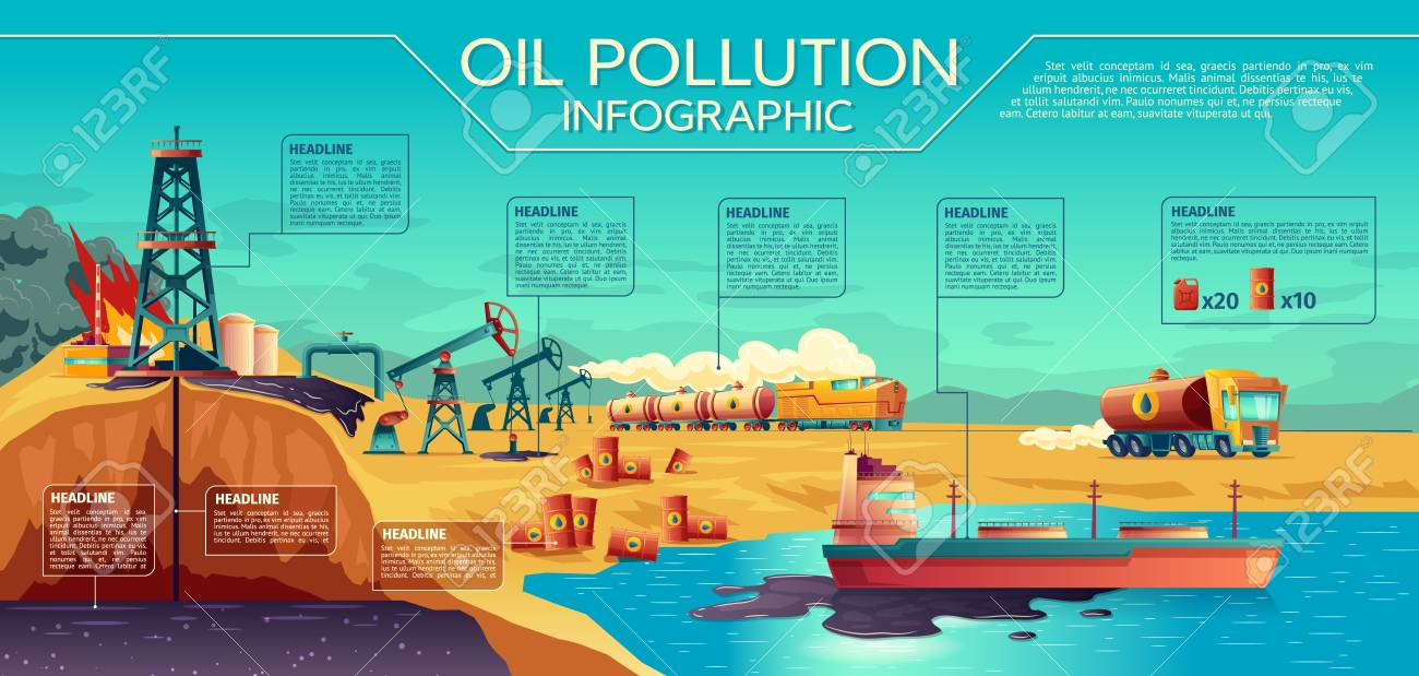 Oil pollution infographic with graphic elements and timeline, vector concept illustration. Global environmental problem of all mankind. Extraction, refining, transportation of petroleum products - 94472890
