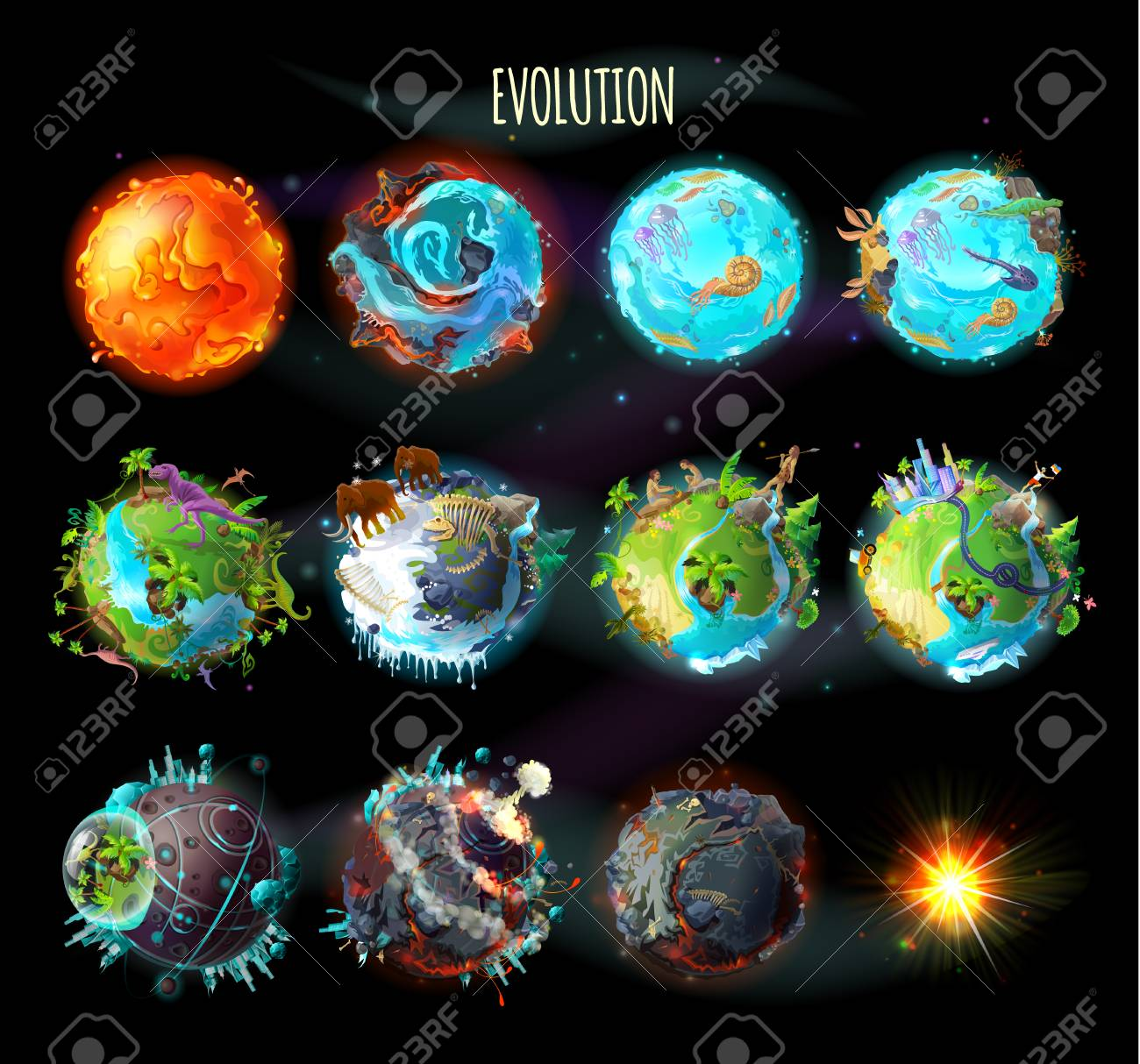 Stages of the origin of life on Earth, evolution, climate changes, technology progress, cataclysms, planetary explosion, death of planet, vector concept illustration. Timeline, infographic elements - 95176264