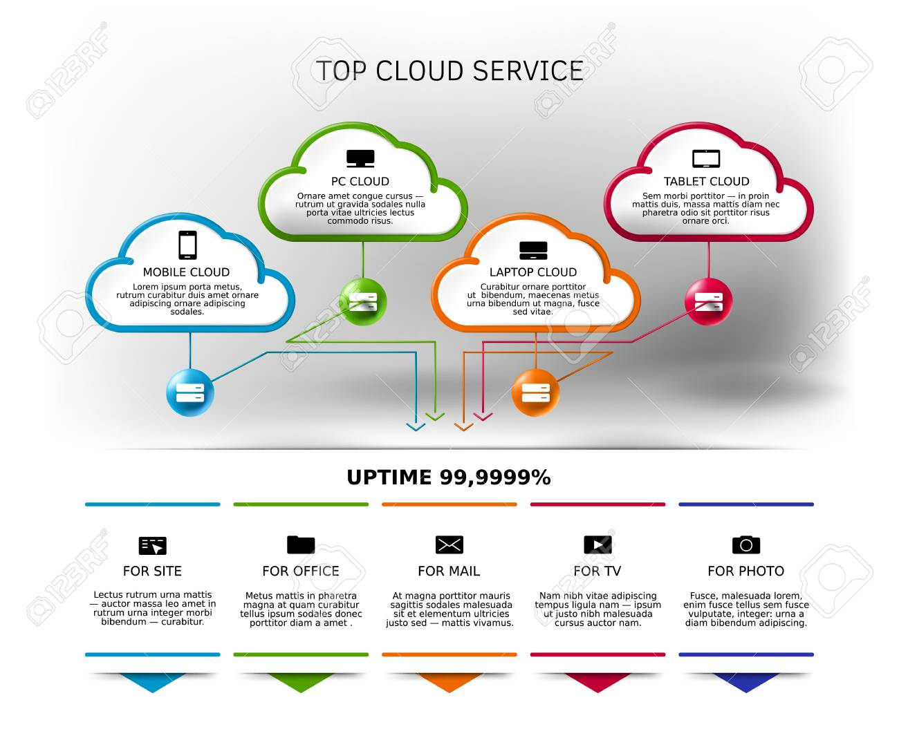 Vector Cloud Computing Business Services Poster, Banner Mockup ...