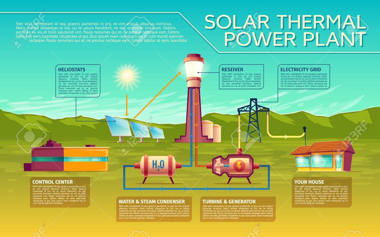 Vector solar thermal power plant business presentation infographics