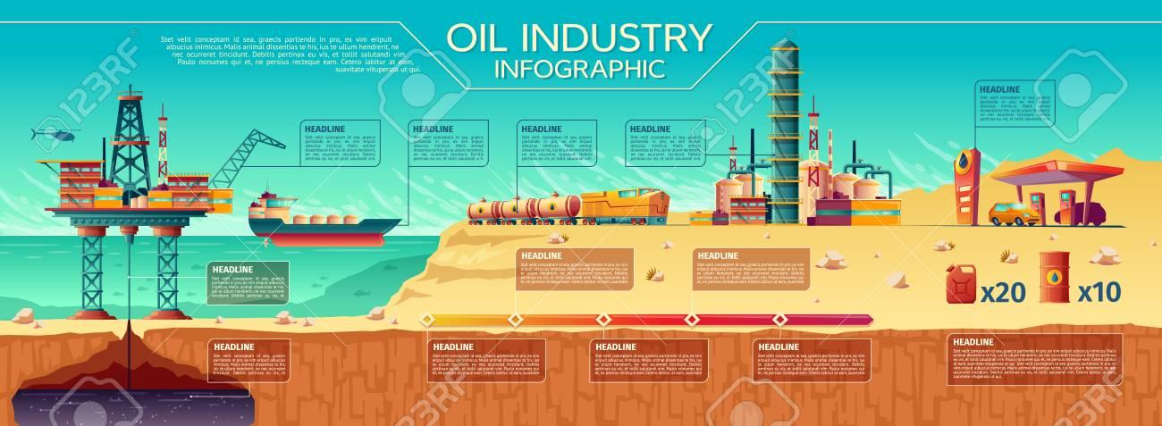 Vector oil industry presentation infographics. Offshore crude oil extraction, transportation, refinery plant. Illustration water oil rig drilling platform, fuel tanker ship rail tanks, car gas station - 111947518