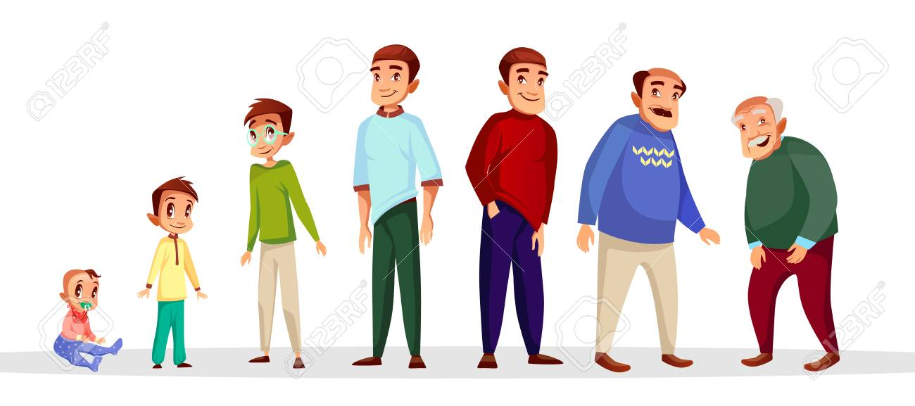 vector cartoon male character growth and aging process happy