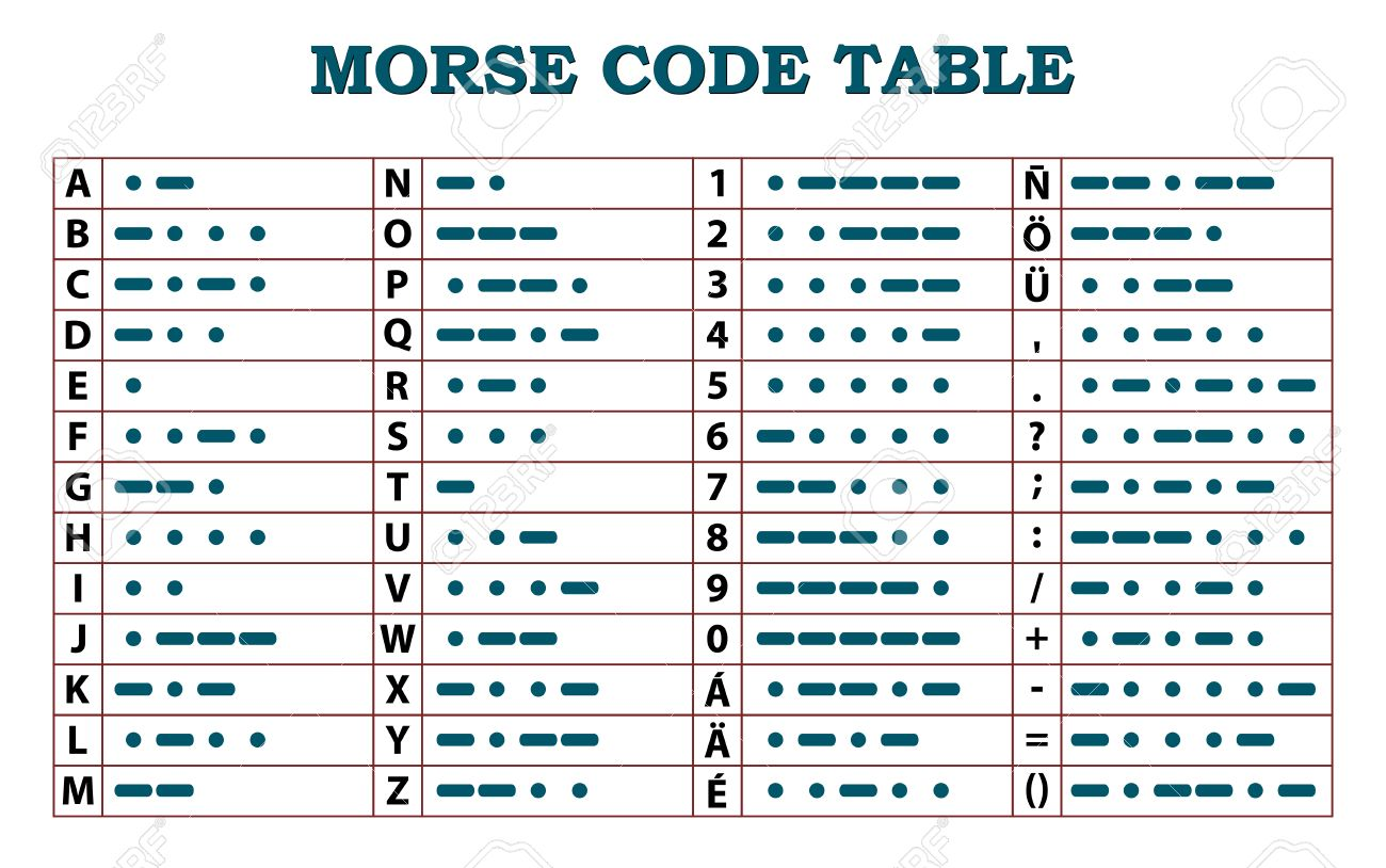 photo about Printable Morse Code Chart known as Morse code desk - template