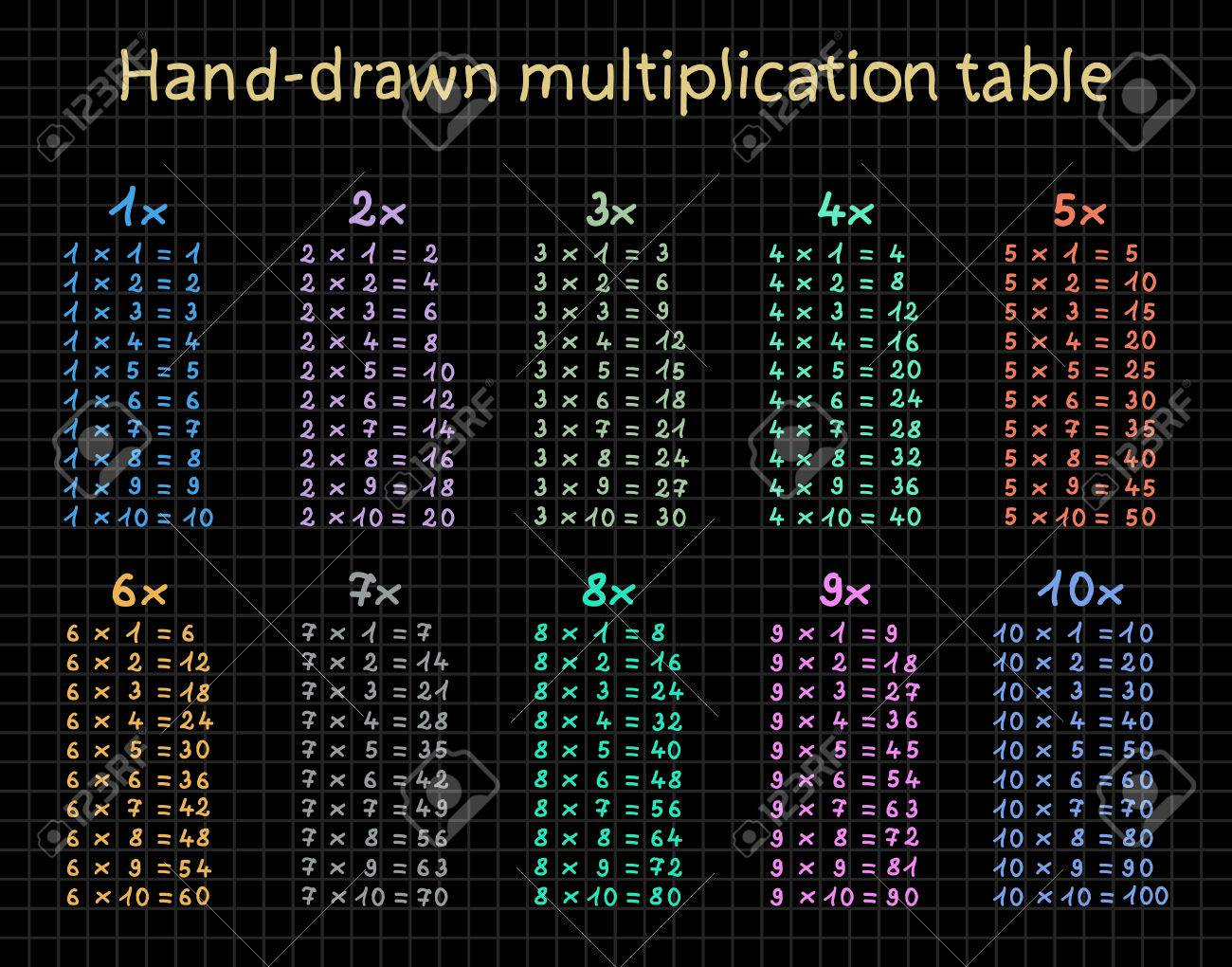 Hand Drawn Multiplication Table Royalty Free Cliparts Vectors And