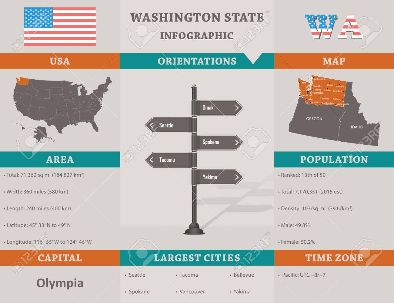 USA - Washington state infographic template, area, and potion.. Largest Usa Map Template on animals template, new york template, mississippi template, california template, arizona template, new jersey template, virginia template, ohio template, north carolina template, ball template, bike template, oklahoma template, maryland template, wisconsin template, louisiana template, oregon template, florida template, america powerpoint template, world template, usa maps united states,