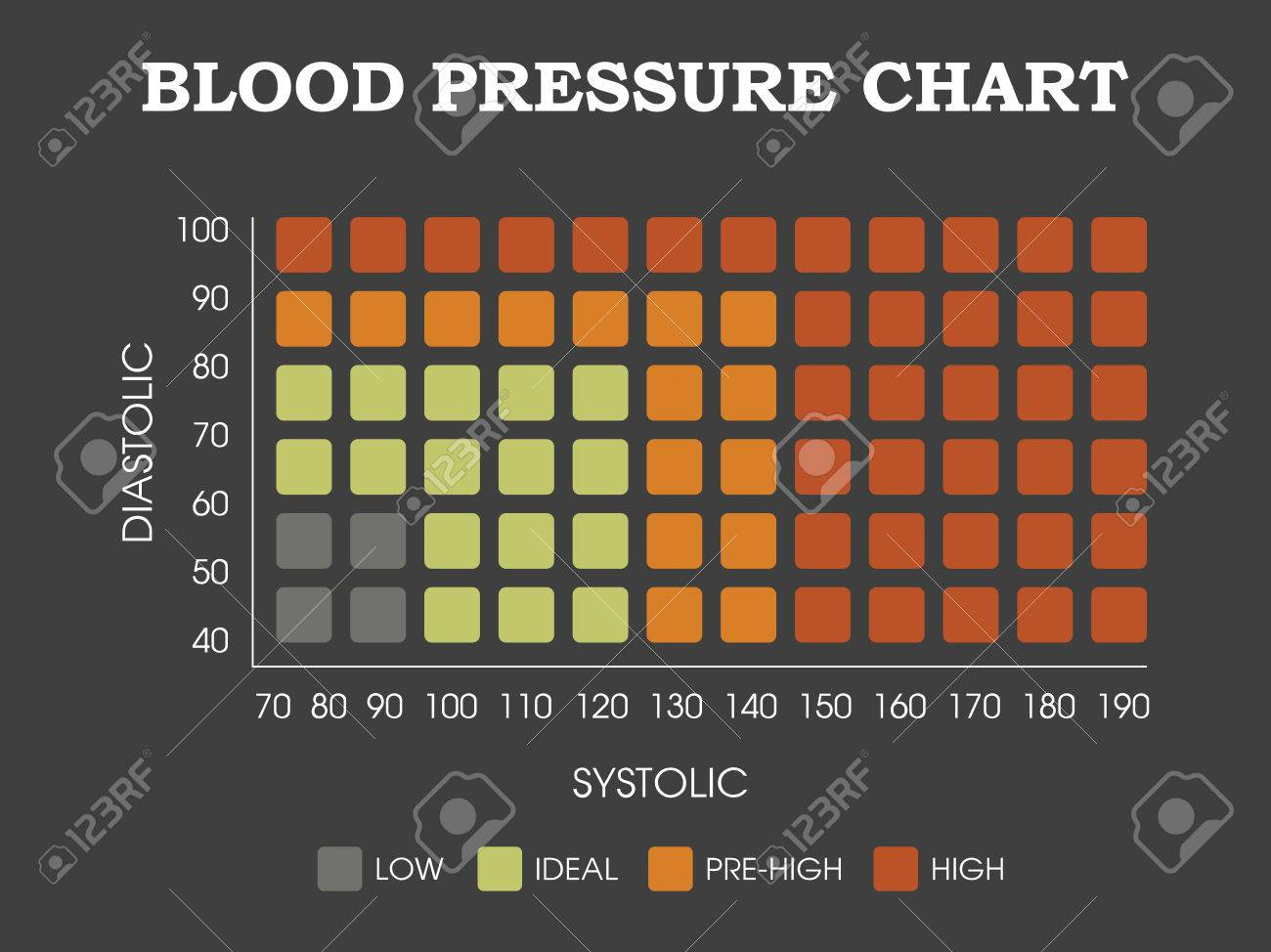 Blood pressure chart diastolic systolic measurement infographic blood pressure chart diastolic systolic measurement infographic stock vector 57527437 nvjuhfo Image collections