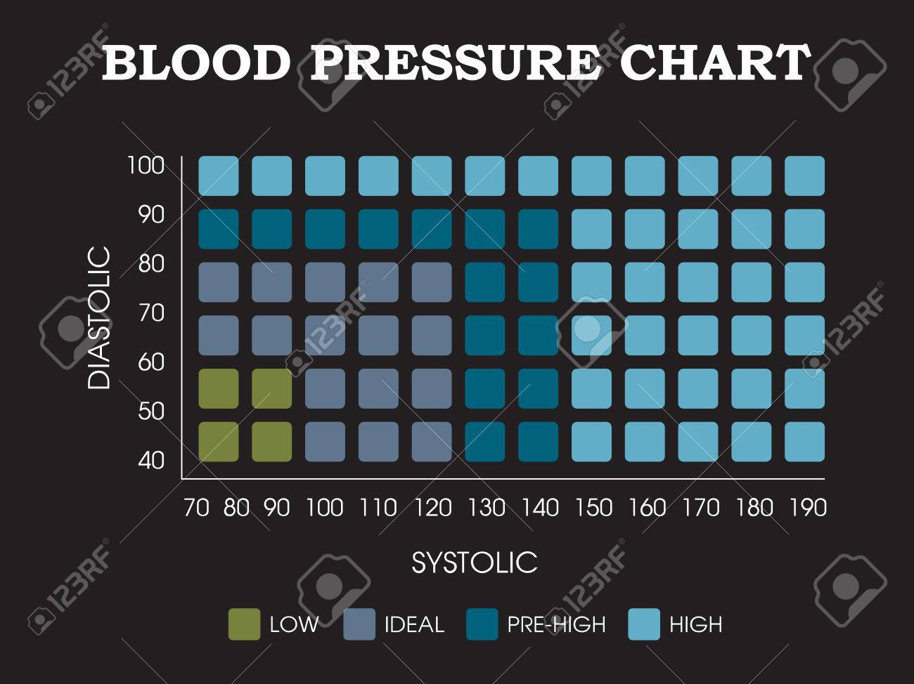 Blood pressure chart diastolic systolic measurement infographic blood pressure chart diastolic systolic measurement infographic stock vector 57527439 geenschuldenfo Choice Image