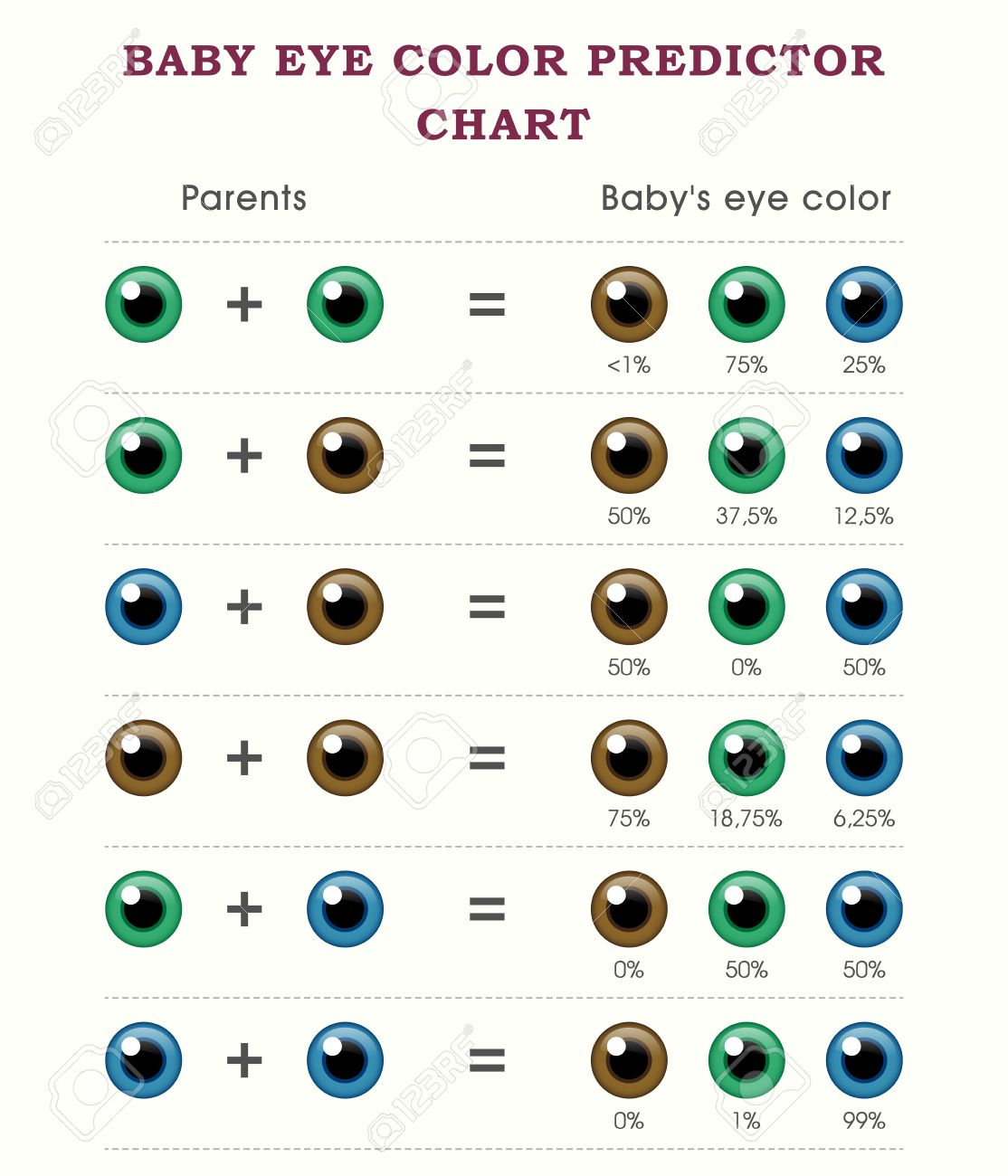 Baby Predictor Eye Color Chart Template Royalty Free Cliparts – Color Chart Template