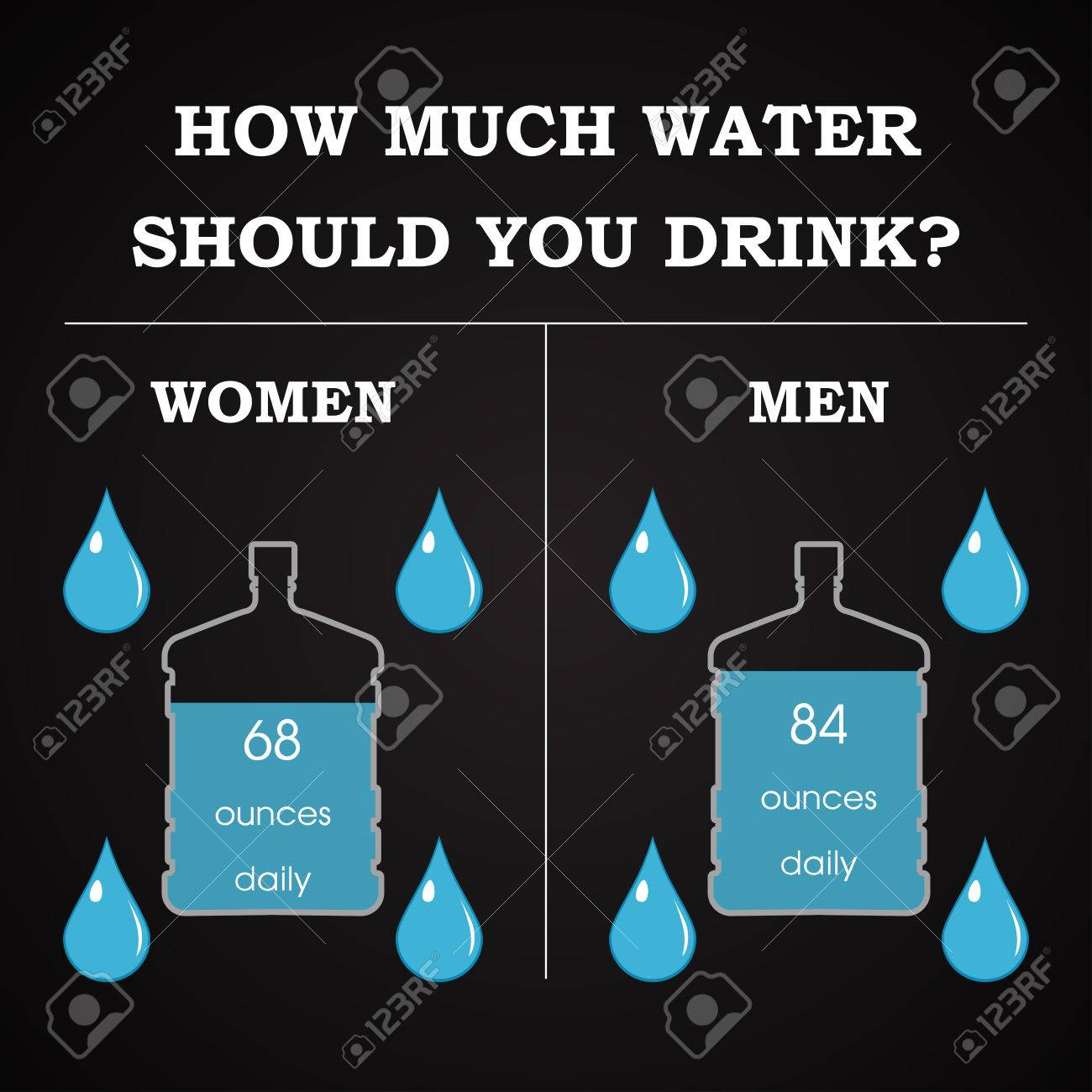 how much water should you drink motivational template royalty free