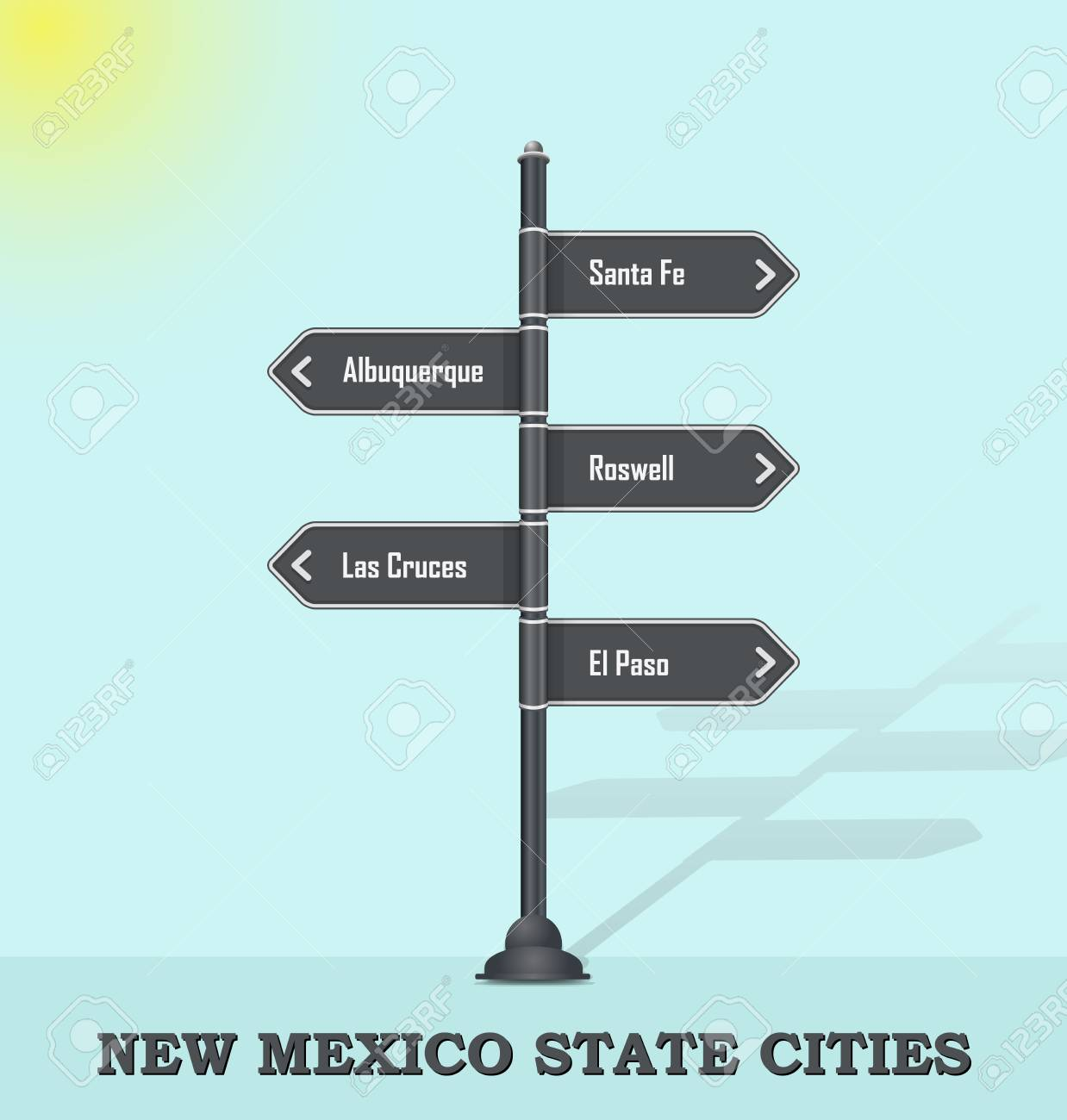 Road signpost template for US towns and cities - New Mexico state