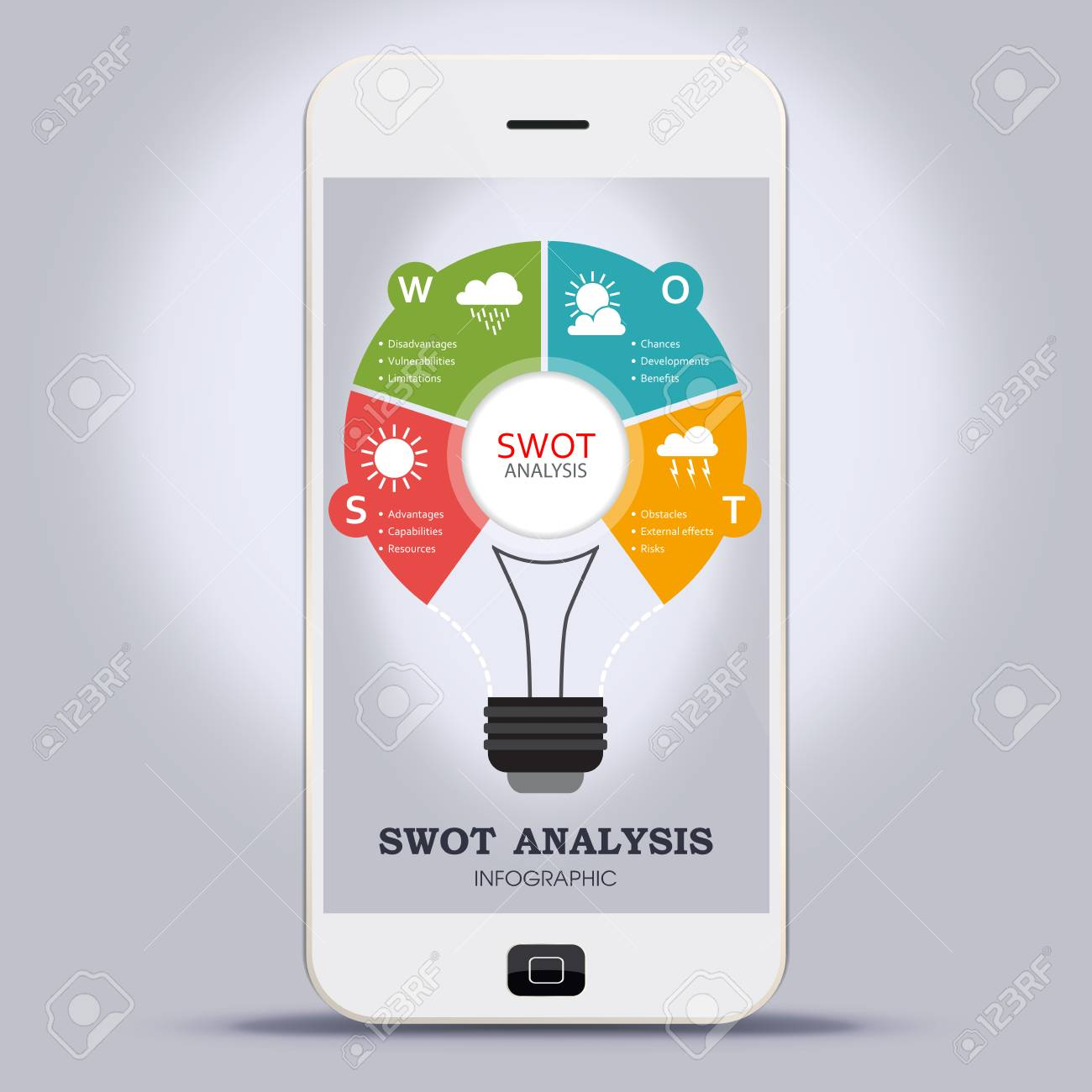SWOT Analysis application bulb design template on mobile phone