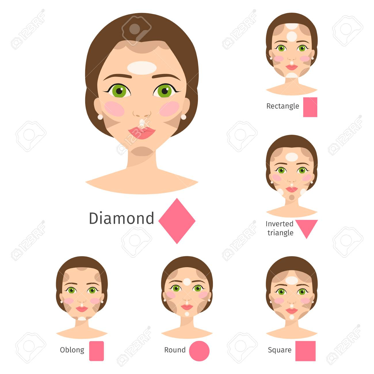 2019e27c49 Conjunto de diferentes tipos de cara de mujer ilustración vectorial formas  de carácter chica maquillaje hermosa
