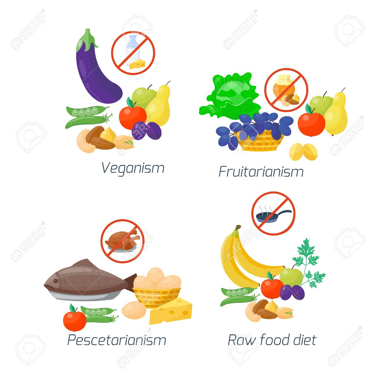 Food Diet Types Vector Illustration Healthy Nutrition Concept ...