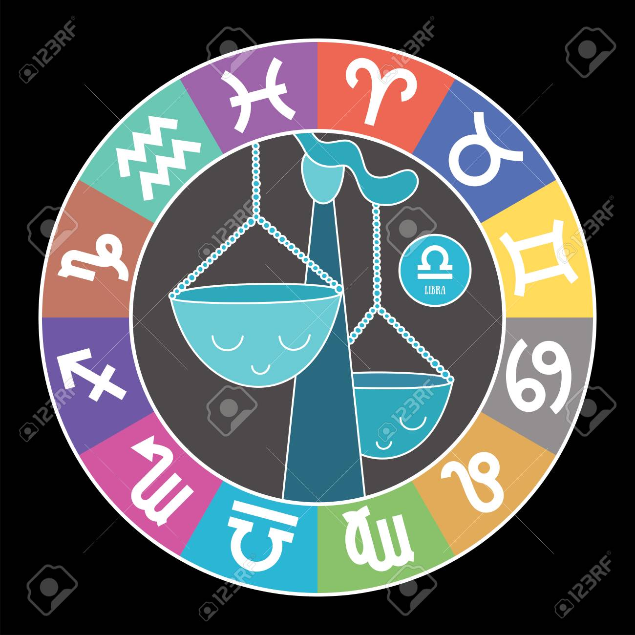 scorpio the scales astrology