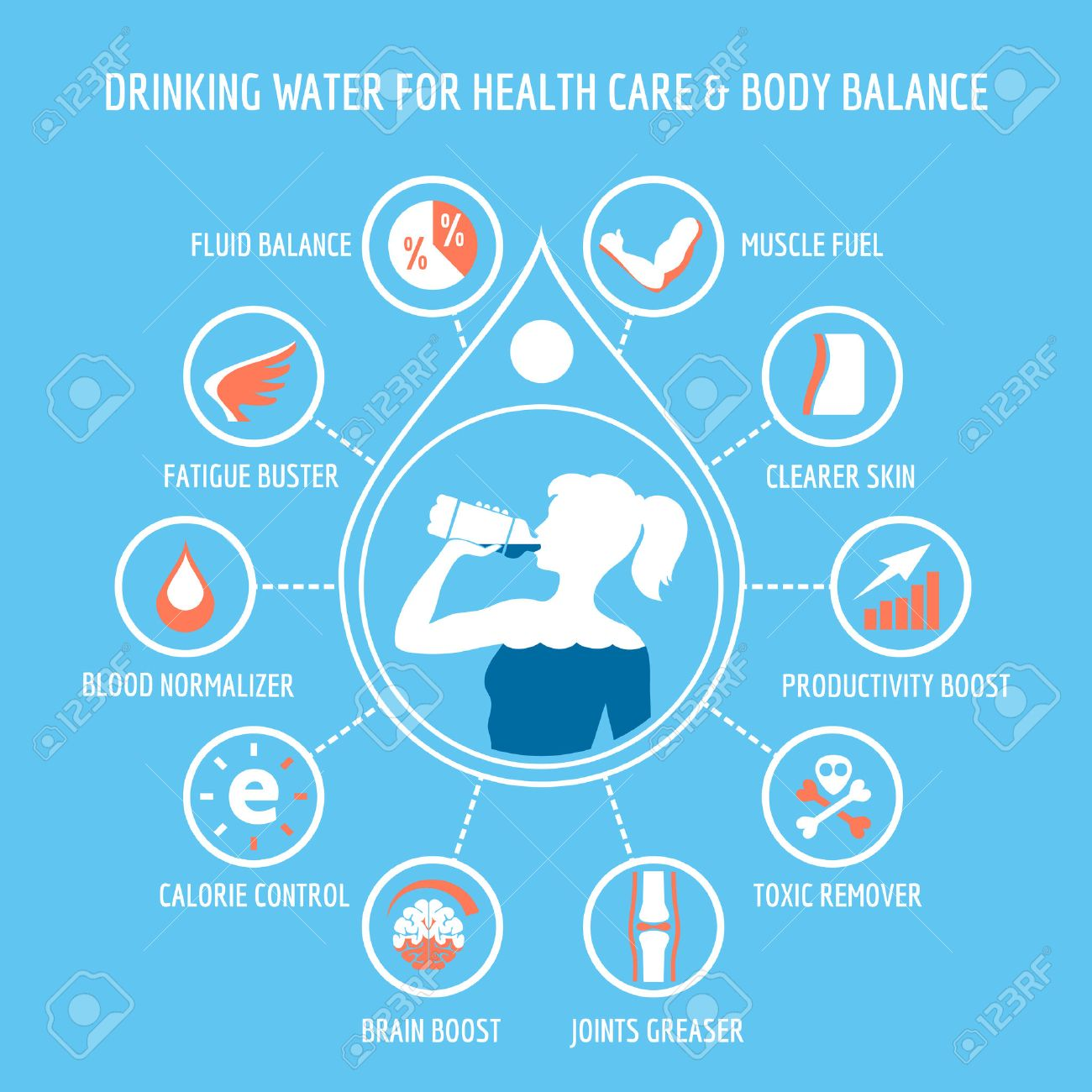 drinking water for health care and body balance vector infographic