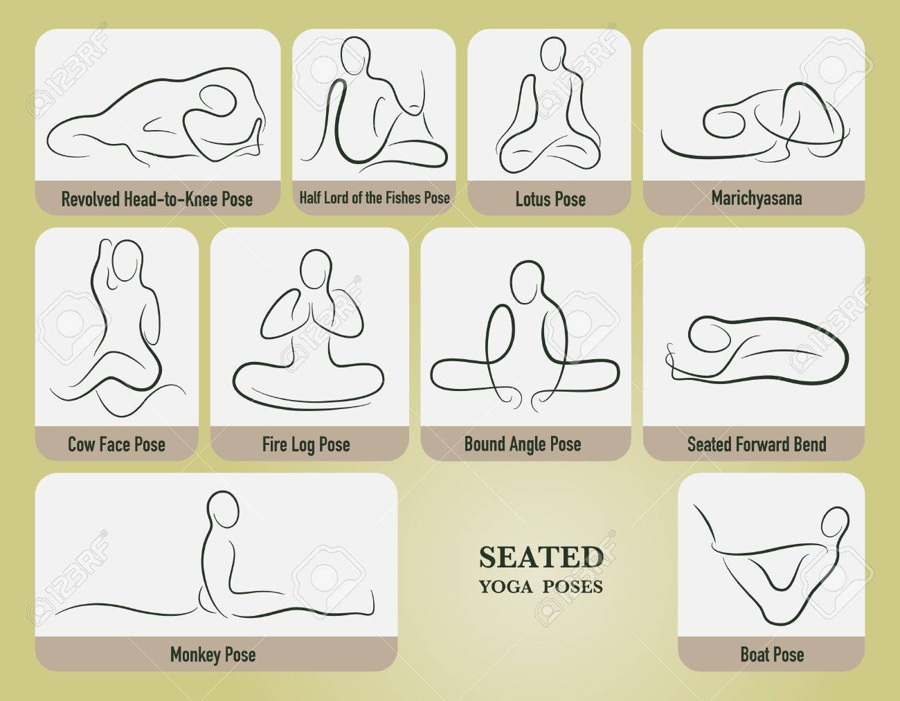 Yoga Seated Poses Set In Gesture Drawing Line With Posture Name