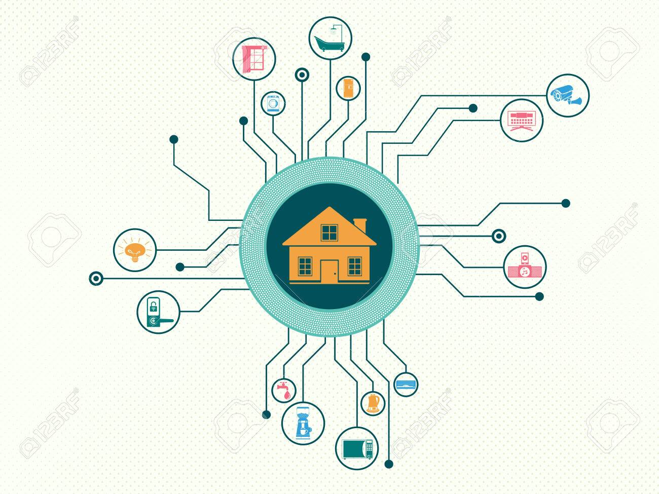 Smart Home And Internet Of Things Concept. A House In Home Pod ...