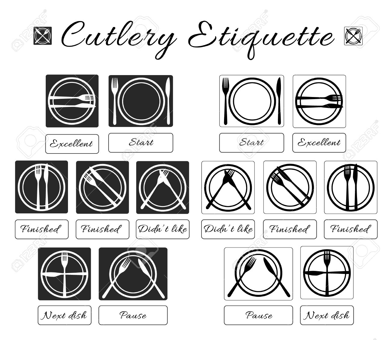 Cutlery Etiquette Table Set Of Eating Utensils Icons Food Rules