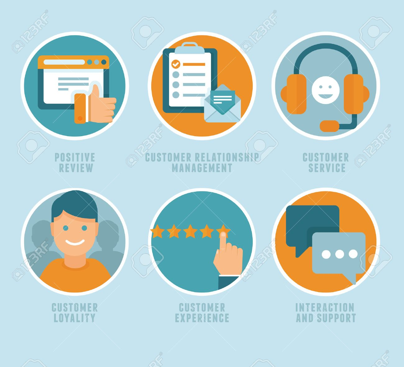 vector flat customer experience concepts icons and infographic vector vector flat customer experience concepts icons and infographic design elements positive review customer service and support