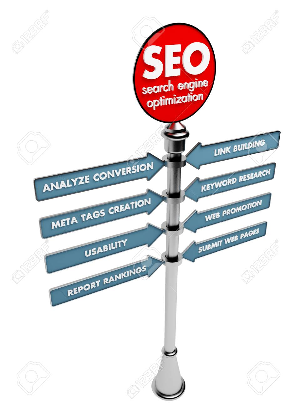 SEO concept, Internet technology. 3D signposts on a white background. Stock Photo - 28012295
