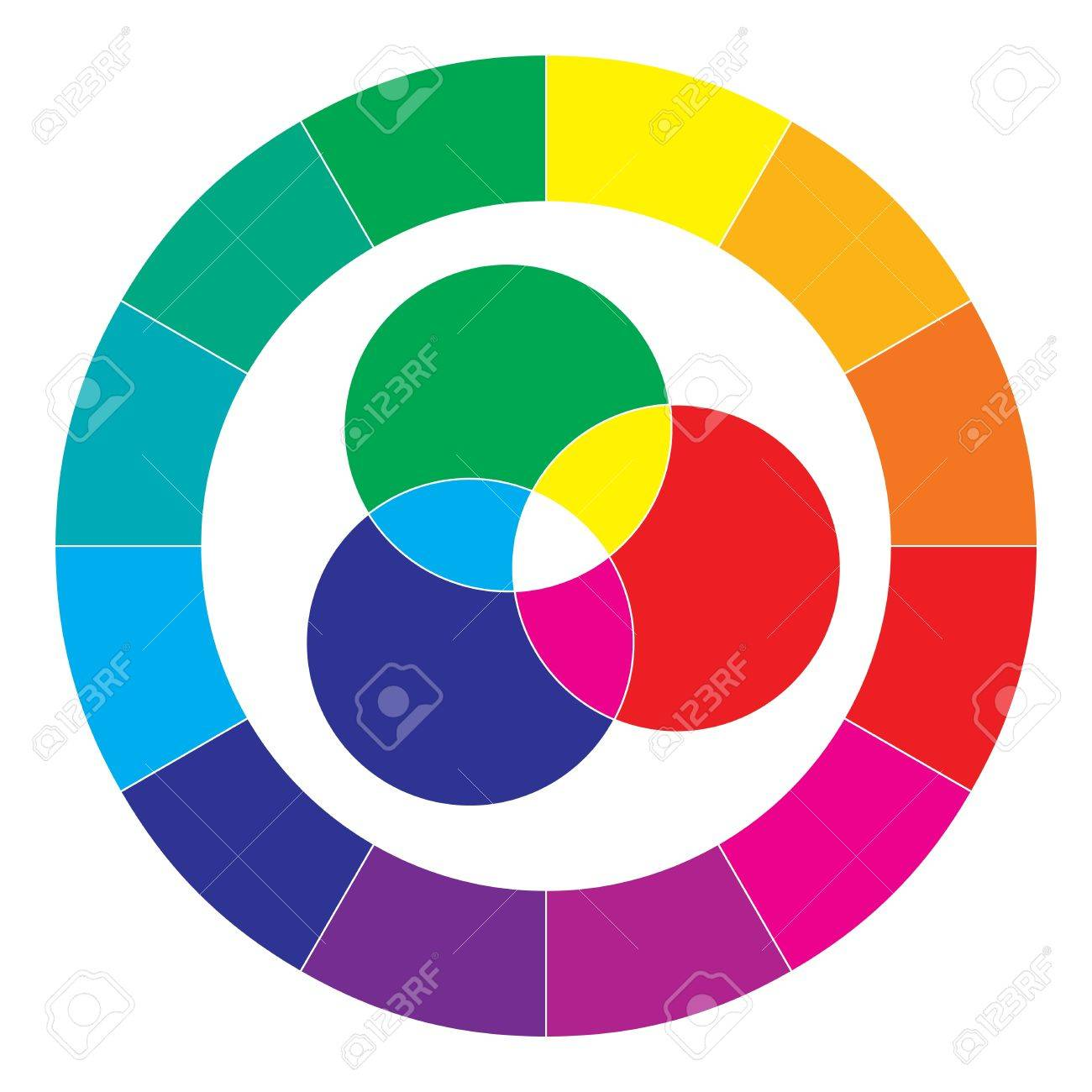 Color spectrum abstract wheel colorful diagram background royalty color spectrum abstract wheel colorful diagram background stock vector 20239803 ccuart Images