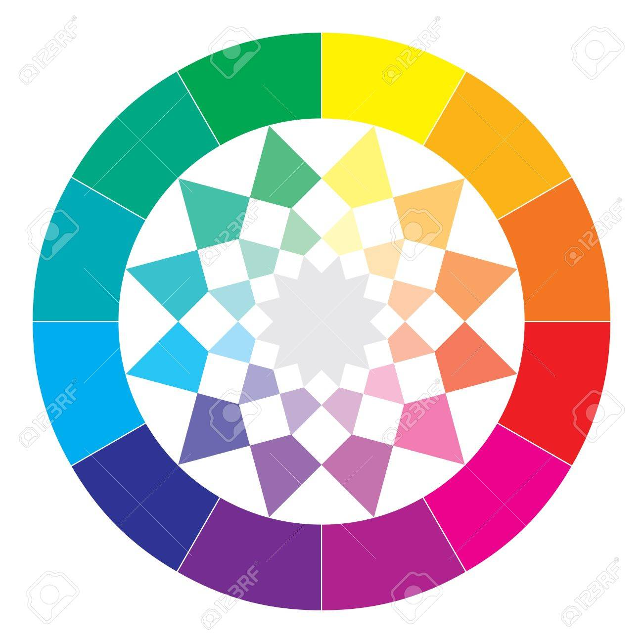 color spectrum abstract wheel colorful diagram background royalty rh 123rf com