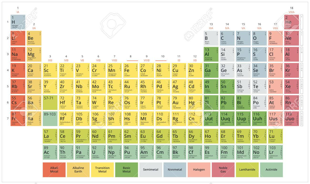 Periodic table of the chemical elements mendeleevs table modern periodic table of the chemical elements mendeleevs table modern flat pastel colors on a urtaz Images