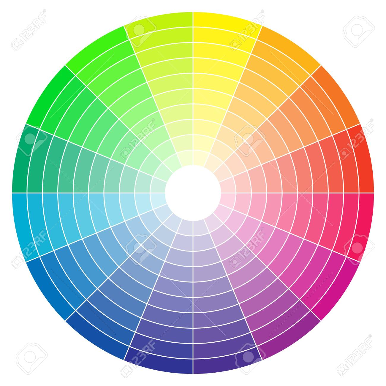 Color spectrum abstract wheel, colorful diagram background. Color wheel isolated on white background. - 150016135