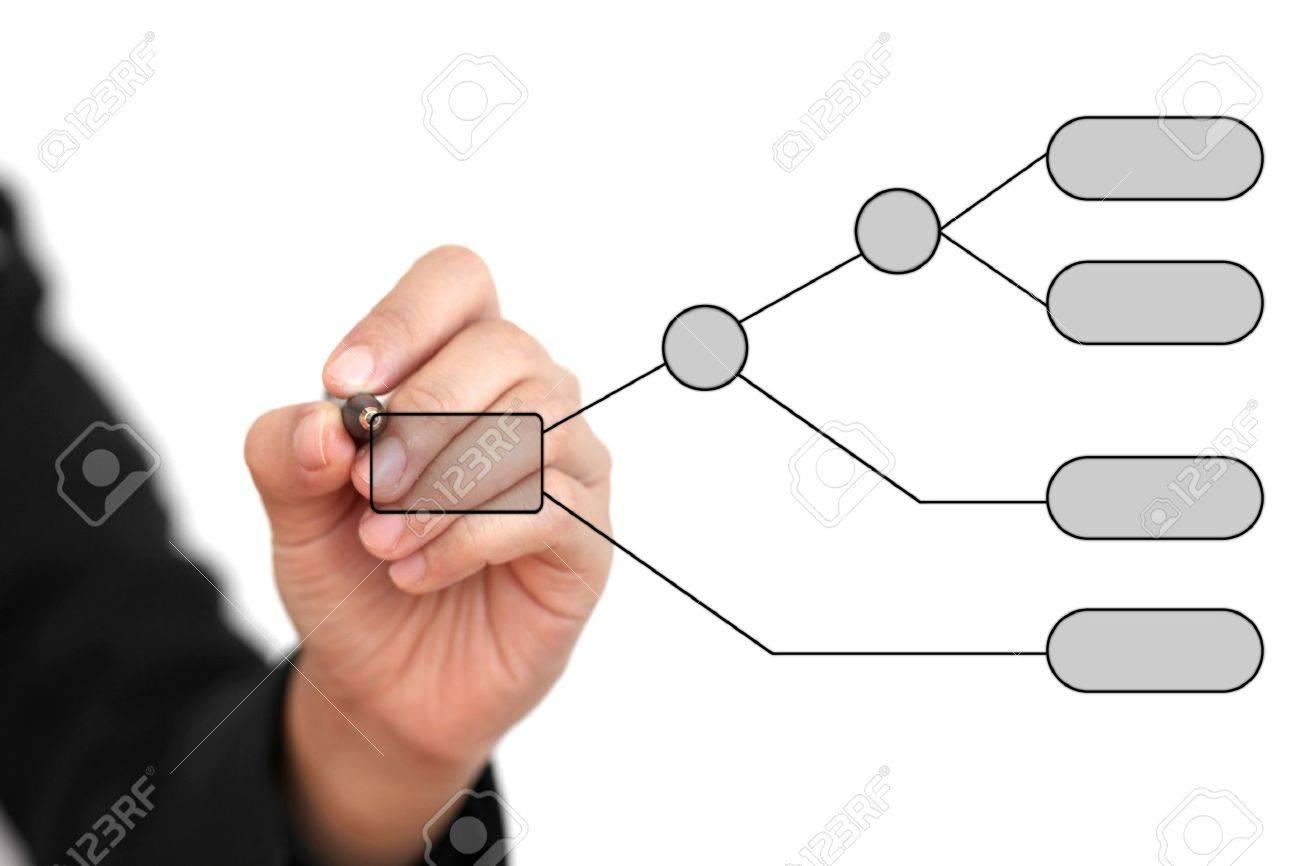 businesswoman writing blank decision tree for business analyze Stock Photo - 10304562