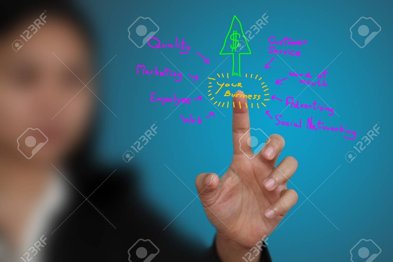 female hand write on touch whiteboard to build business Stock Photo - 10714502