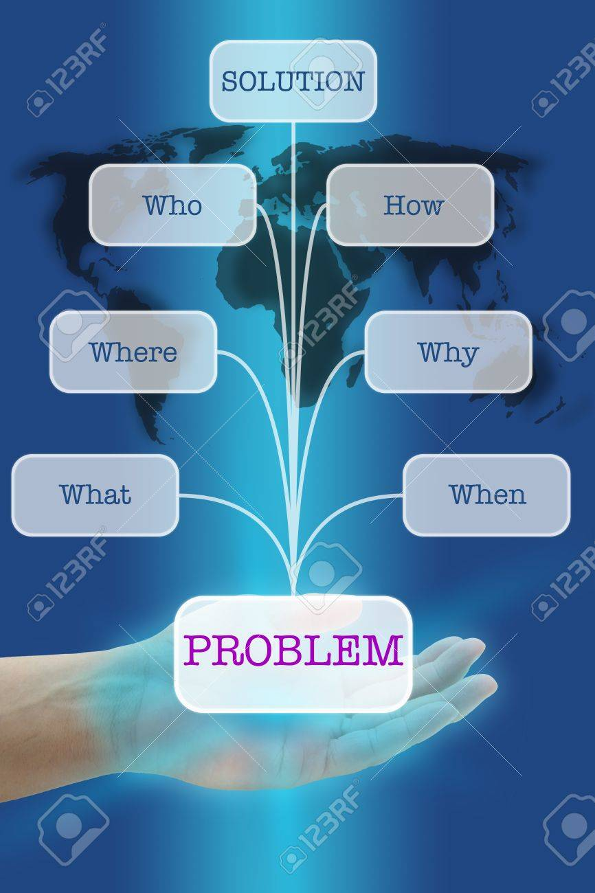Solution from Problem Analysis for Business Solving Stock Photo - 12331916
