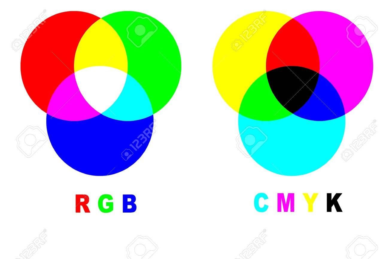 Chart With Difference Between CMYK And RGB Color Modes Stock Photo    12055843