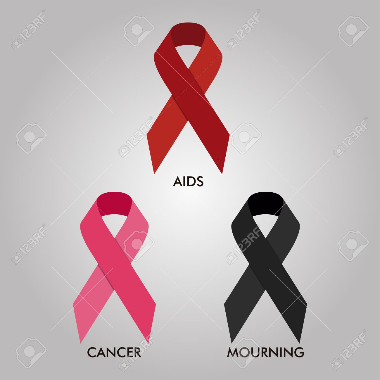 Image result for aids and cancer
