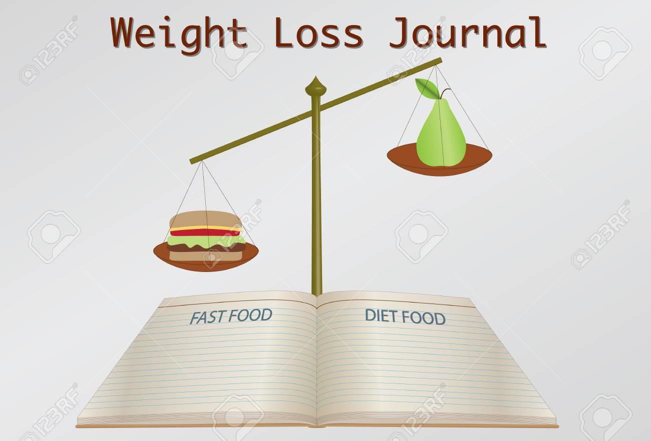 Weight loss journal - 39307034