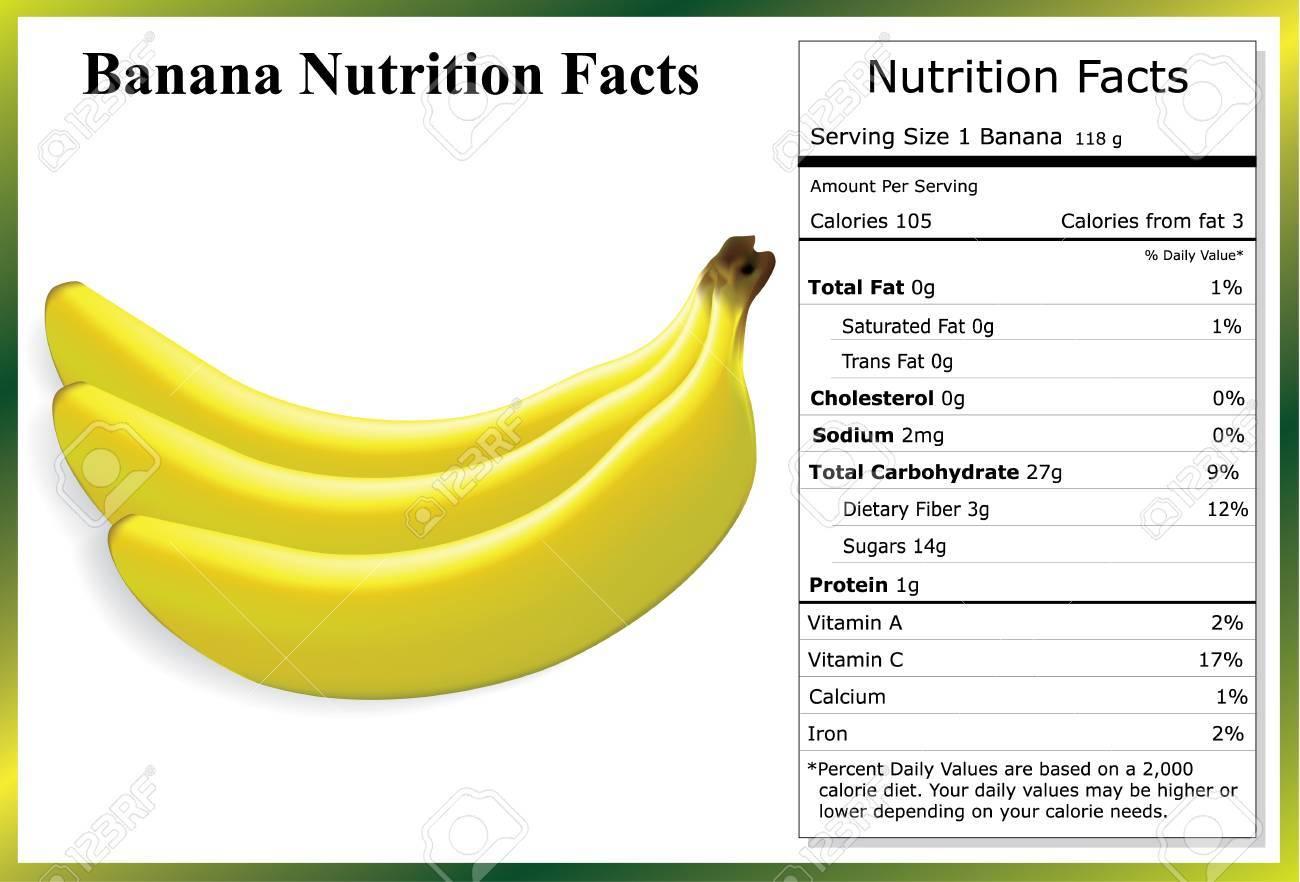 Banana Nutrition Facts - 39576313