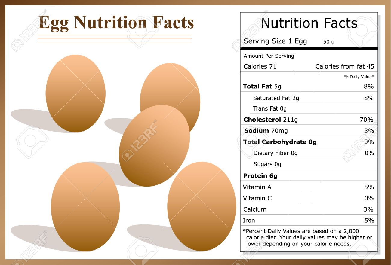 Egg Nutrition Facts - 39576314