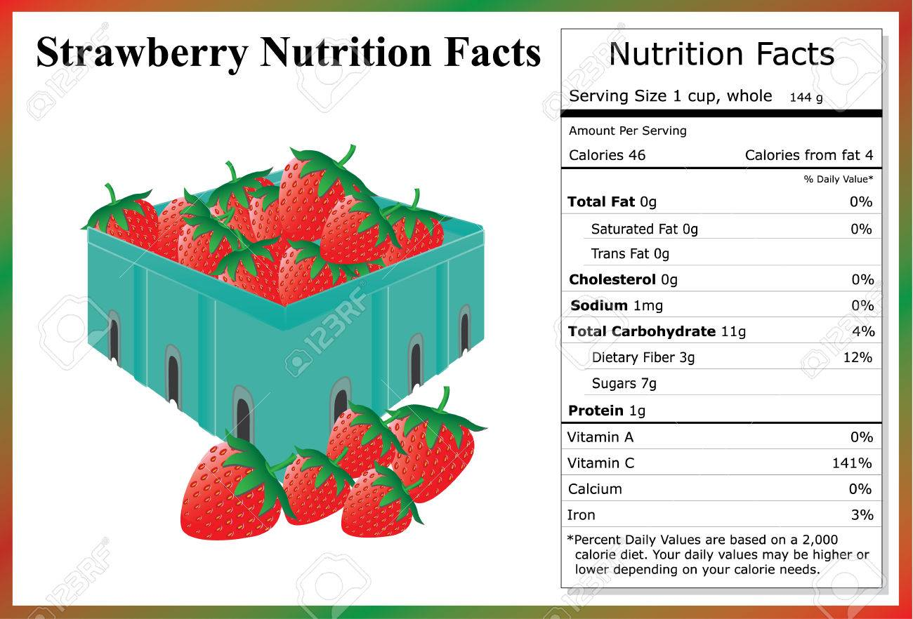 Strawberry Nutrition Facts - 39571018