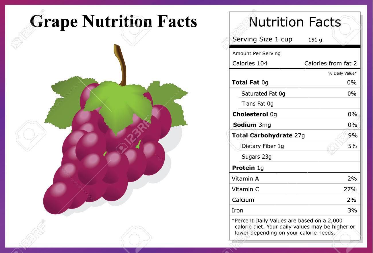 Grape Nutrition Facts - 39822386
