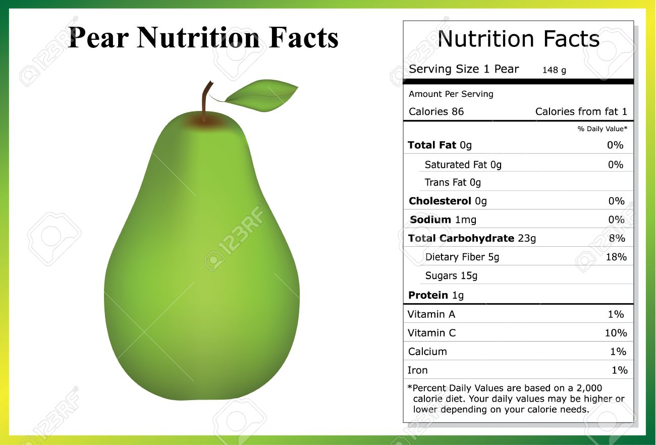 Pear Nutrition Facts Royalty Free Cliparts Vectors And Stock Illustration Image 40166482
