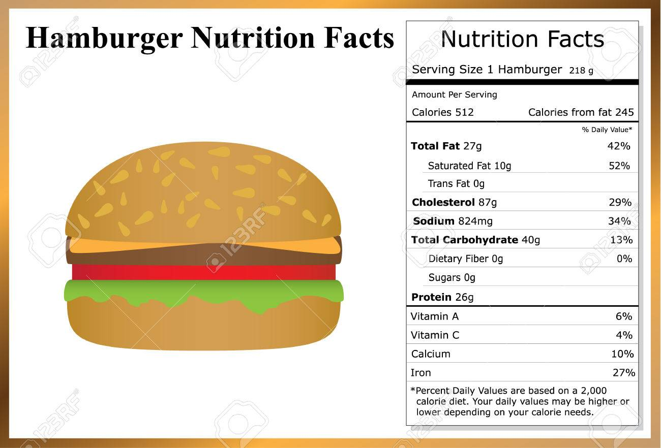 Hamburger Nutrition Facts - 40167052