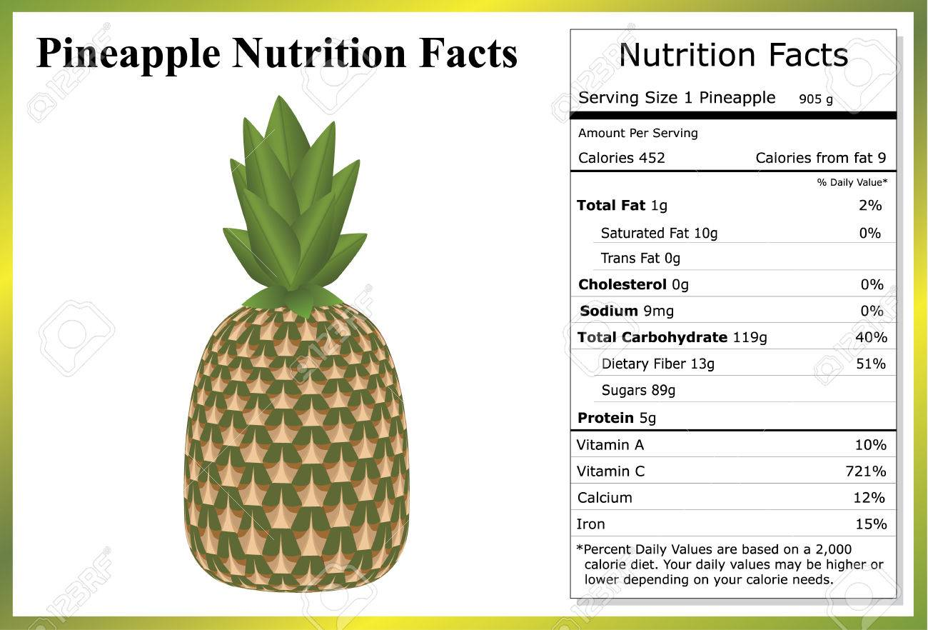 pineapple nutrition facts royalty free cliparts, vectors, and stock