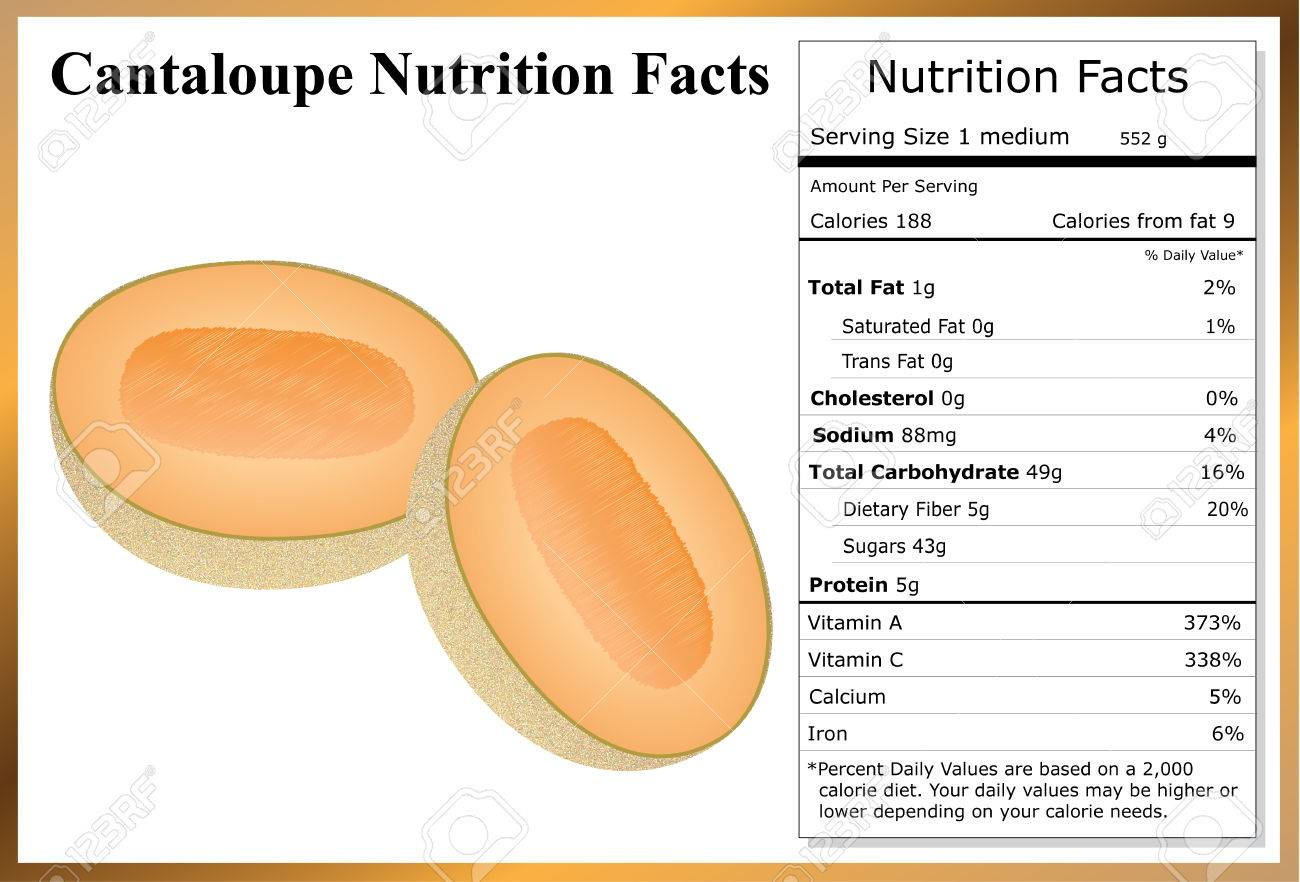 Cantaloupe Nutrition Facts Stock Photo Picture And Royalty Free Image Image 40420535 1 cup, cubed (160 g) calories 54 calories from fat 3 *percent daily values (%dv) are based on a 2,000 calorie diet. cantaloupe nutrition facts