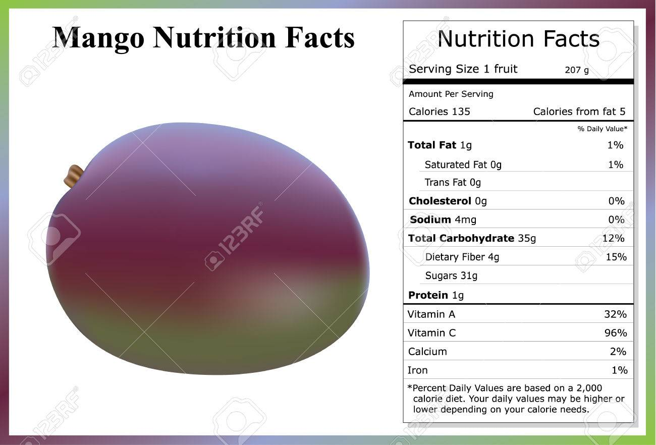 datos de mango nutrición ilustraciones vectoriales, clip art