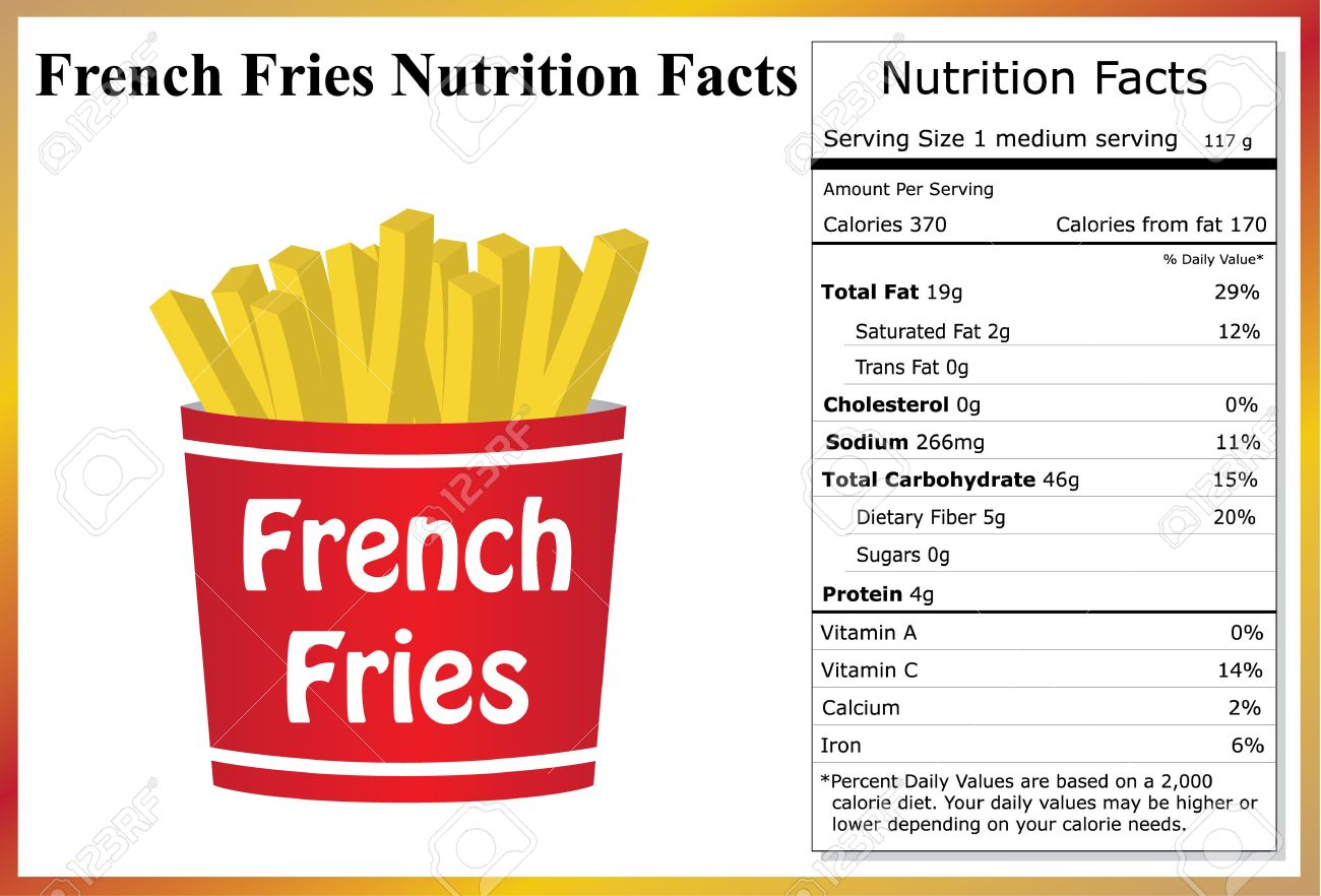 French Fries Nutrition Facts - 40692137