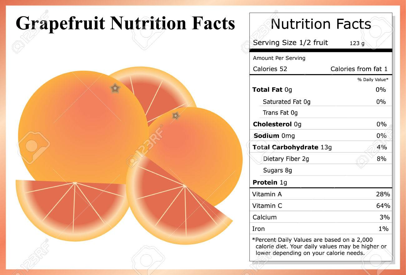 Grapefruit Nutrition Facts Royalty Free Cliparts Vectors And Stock Illustration Image 40692139
